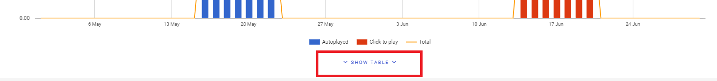 """show table"" button"